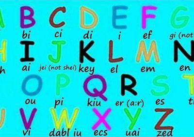 Aprende 100 Palabras en Inglés en un Minuto
